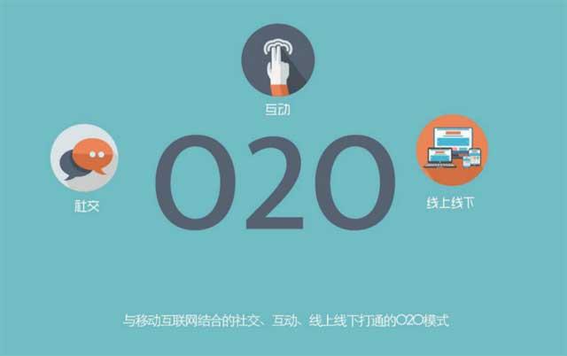 河南网页设计对O2O发展历程分析